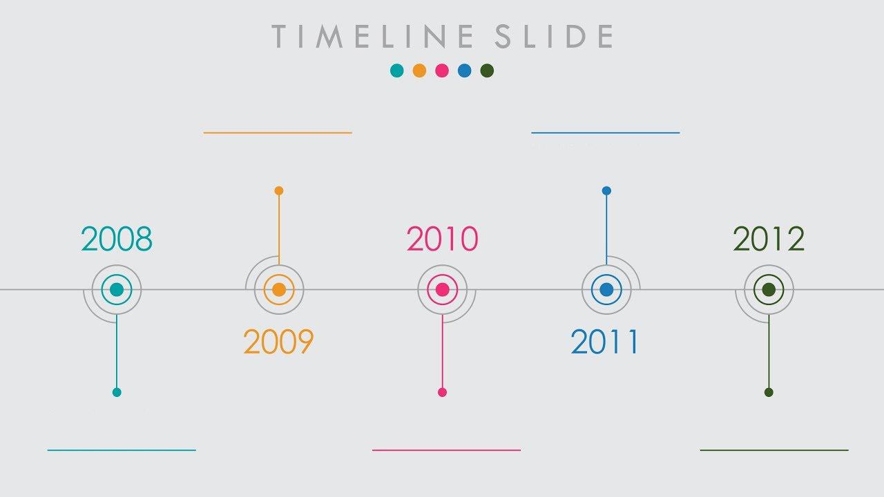 Asian music timeline